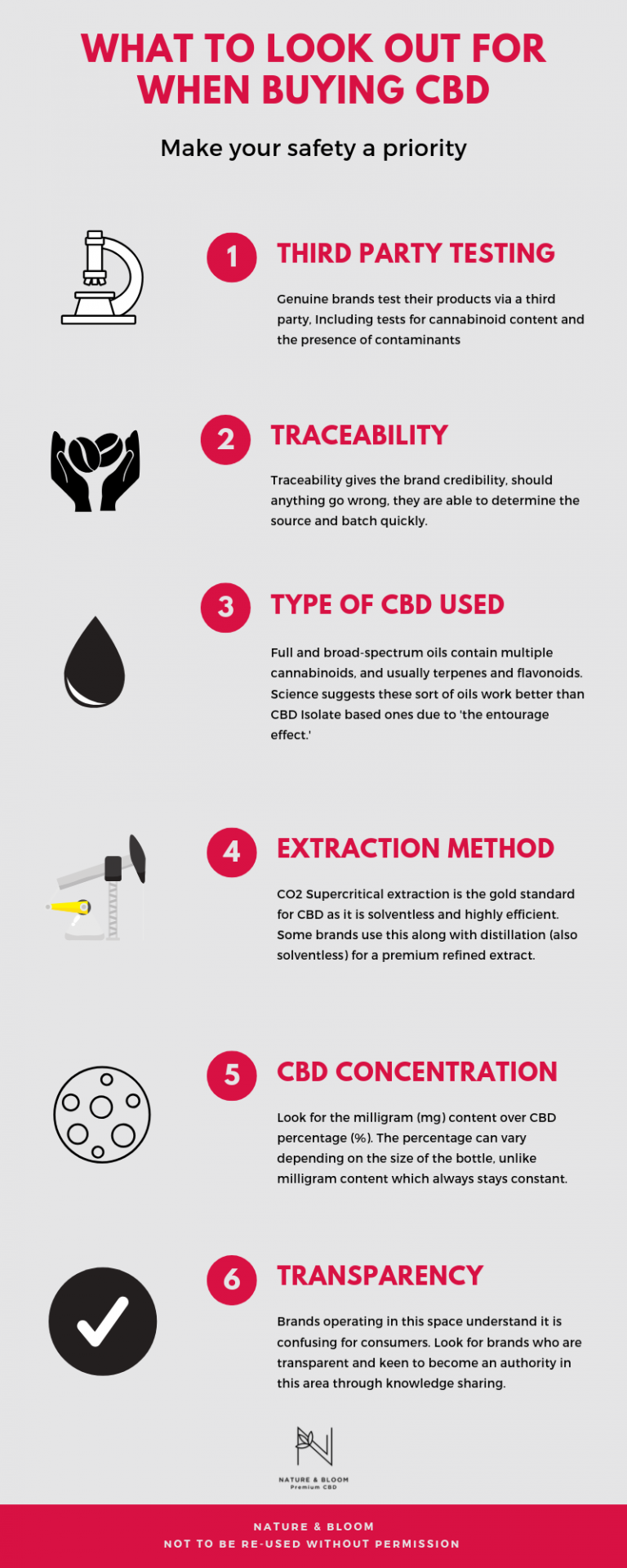 What to look out for when buying CBD